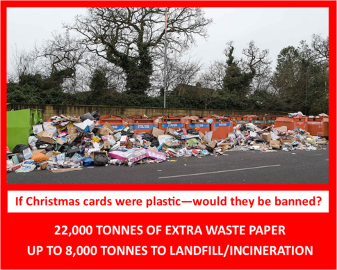 If Christmas cards were plastic, would they be banned?